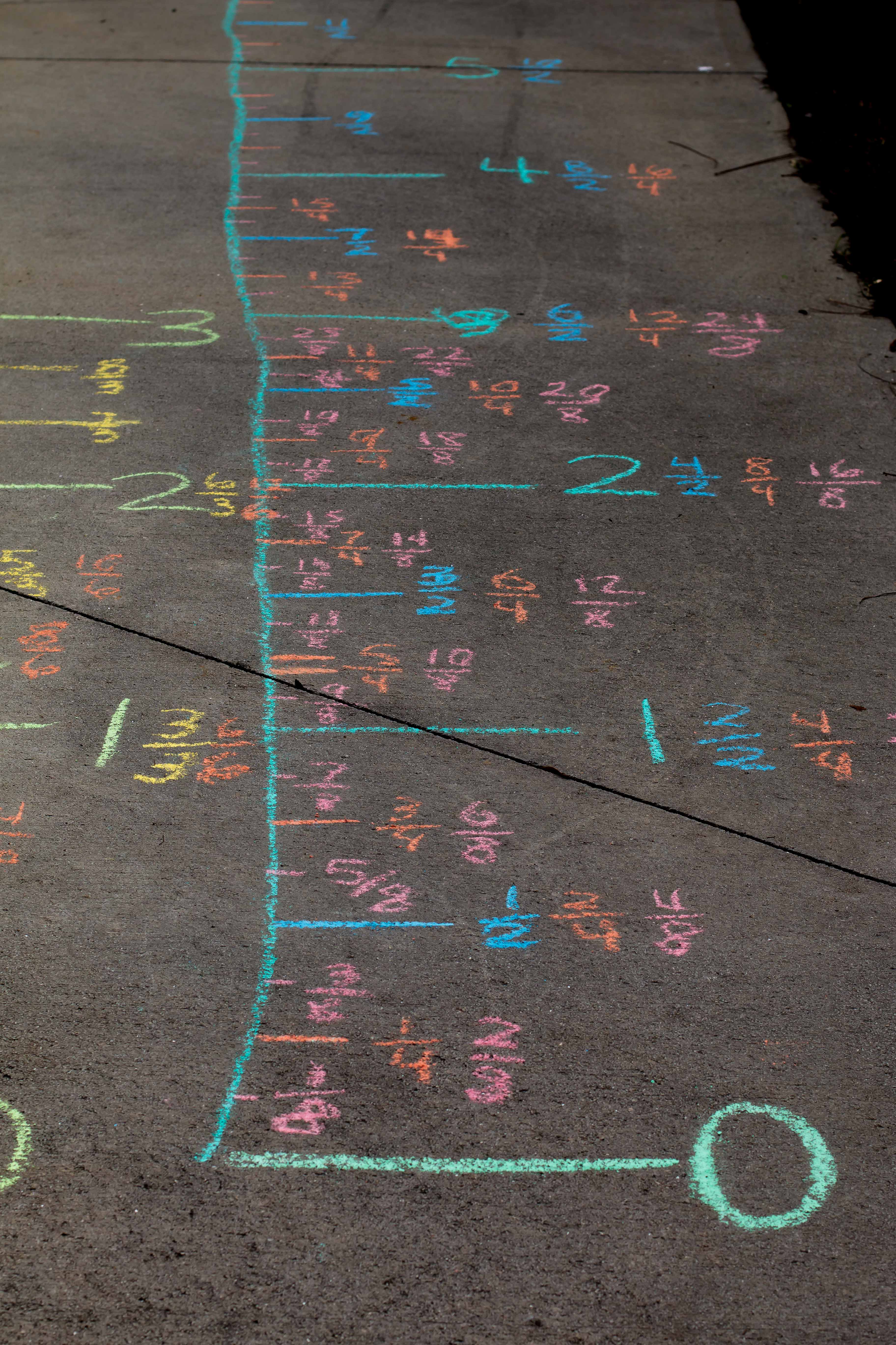 fractions on a number line (1 of 2)