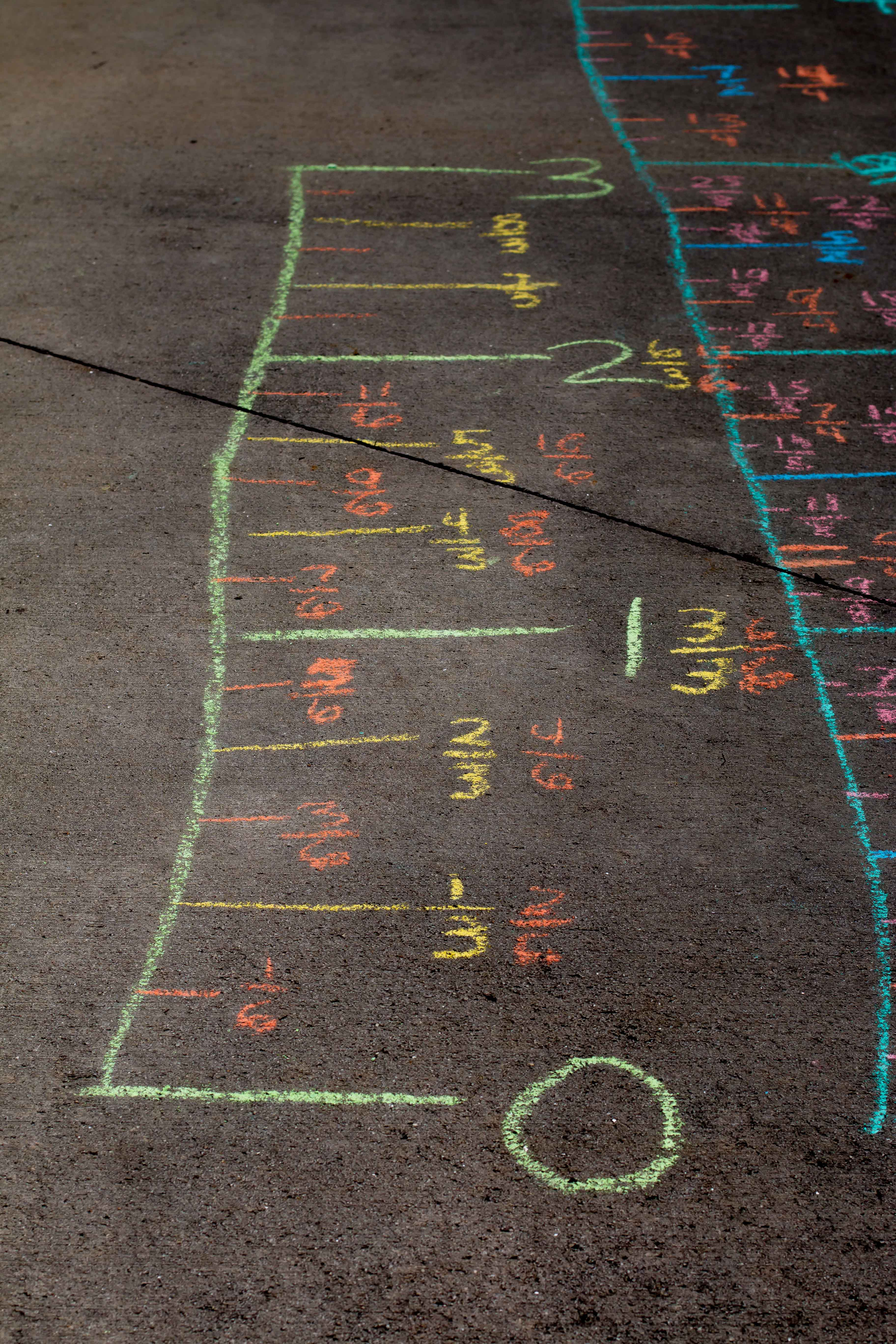 fractions on a number line (2 of 2)